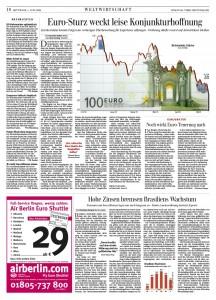 FTD-EuroinDollar