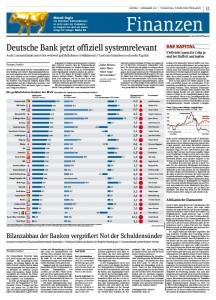 FTD-Banken