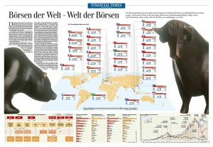 FTD-Boersen-der-Welt